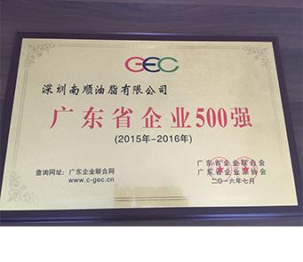 Shenzhen Lam Soon Edible Oils Company, Limited